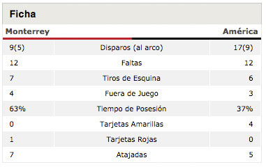 stats-mty-ame