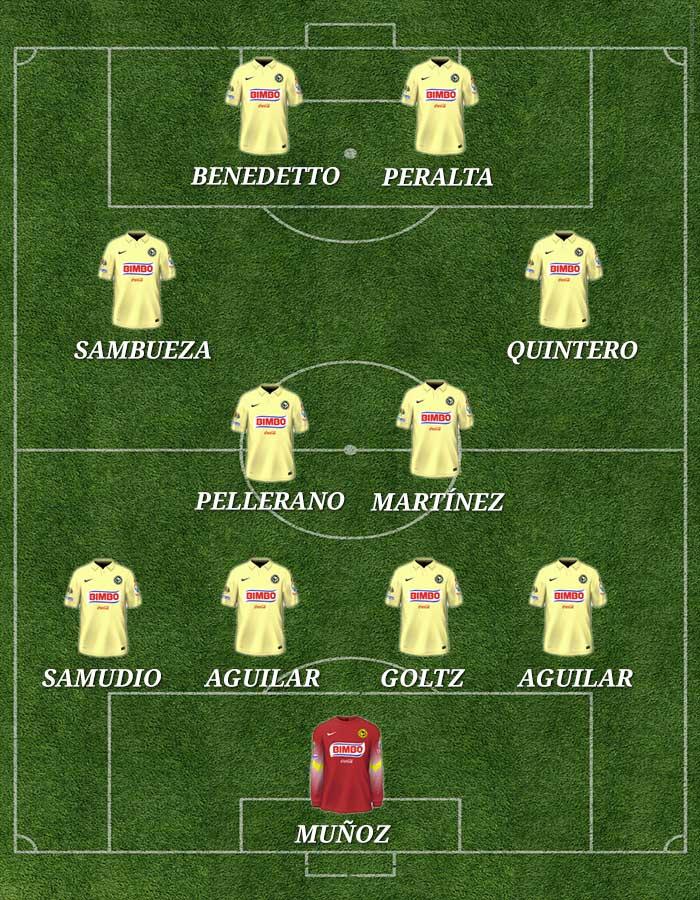 formacion-jornada-2-club-america