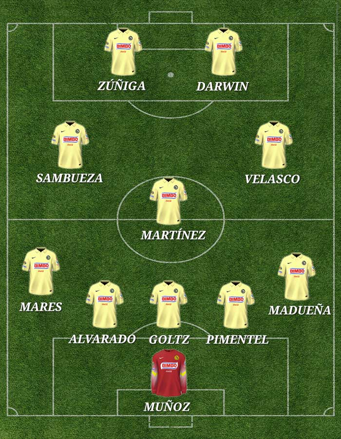 formacion-america-herediano