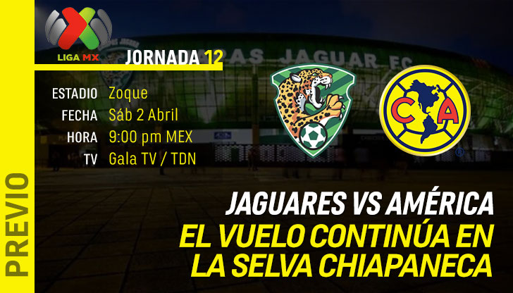 Club América vs Chiapas