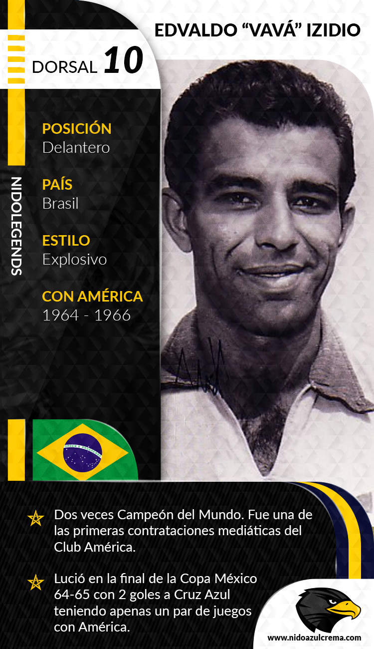 Edvaldo Izidio Neto