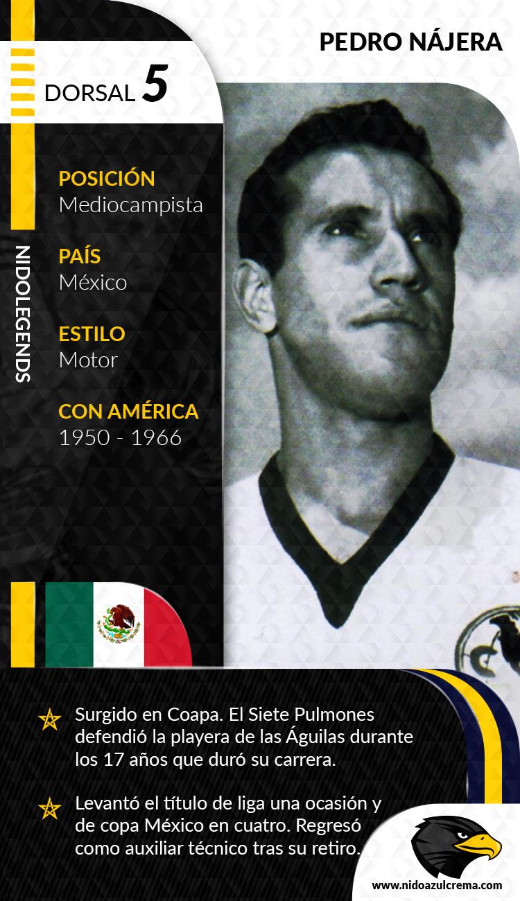 Pedro Nájera